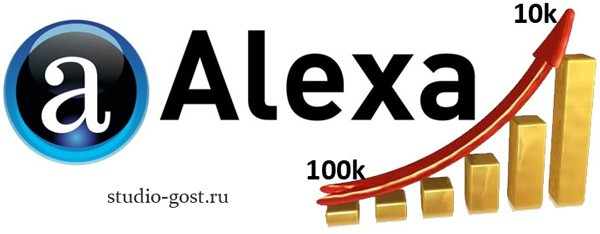 Как улучшить Alexa Rank?