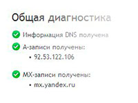 Бесплатный анализ сайта