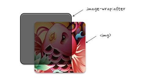 CSS3 стили изображения с изменяющимся размером