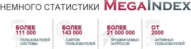 биржа трафика для сайта